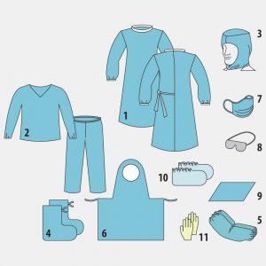 Комплект одежды противоэпидемиологический № 1